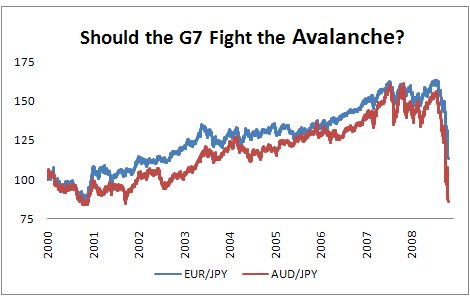 Can the G7 Stabilize the Yen?