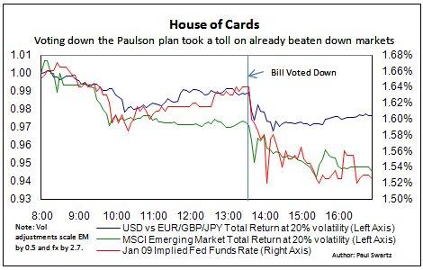 Bailout Failure