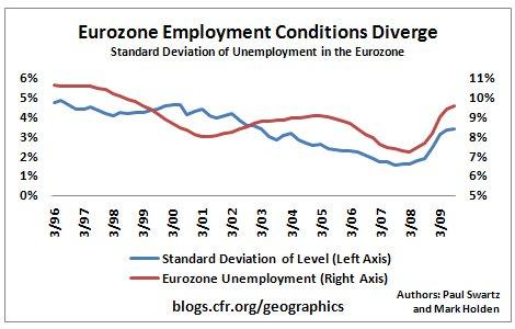 2009.10.26.Eurozone1