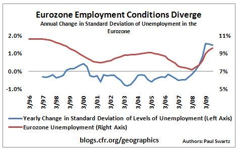 2009.10.26.Eurozone2