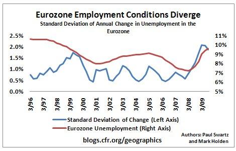2009.10.26.Eurozone3