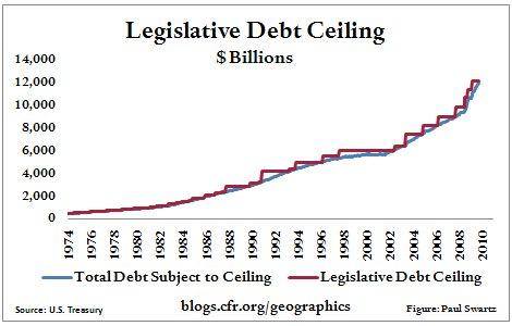 2009.11.16.LegDebtCeiling.Dollars
