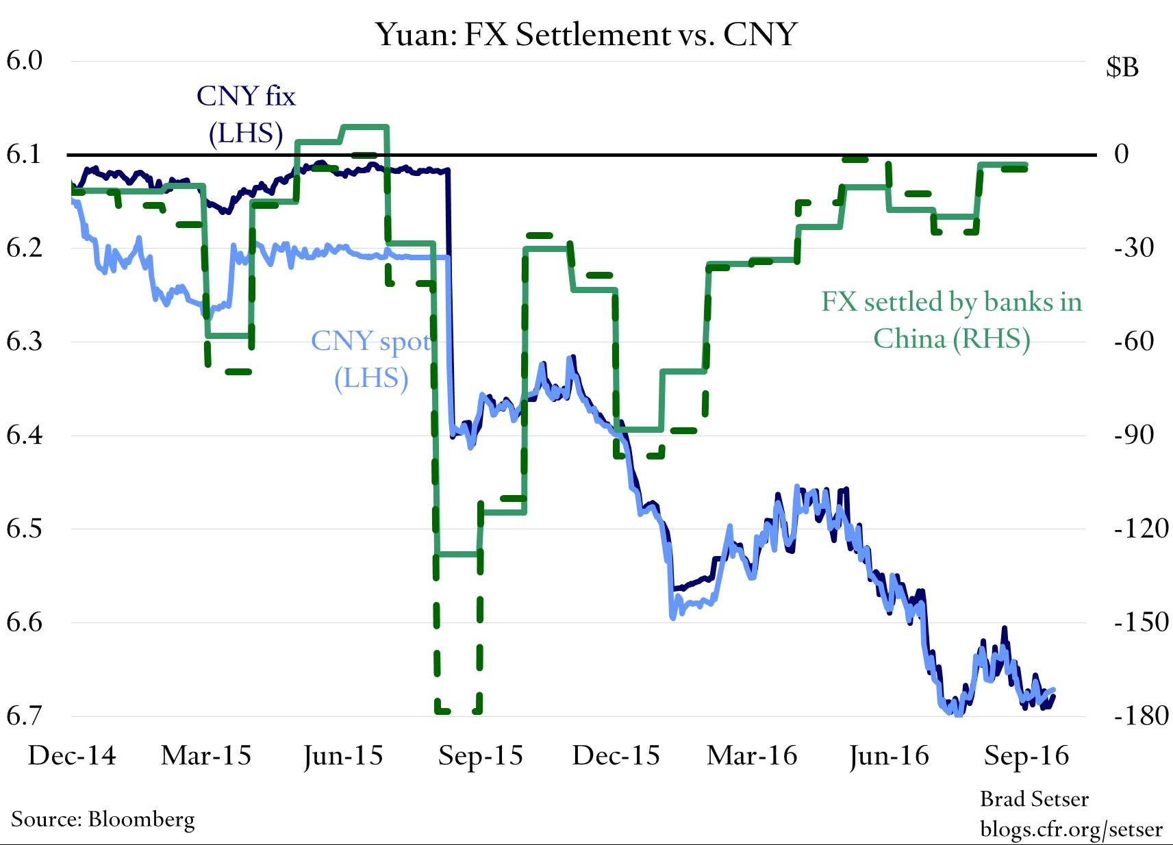 cny-9-19-fx-settlement