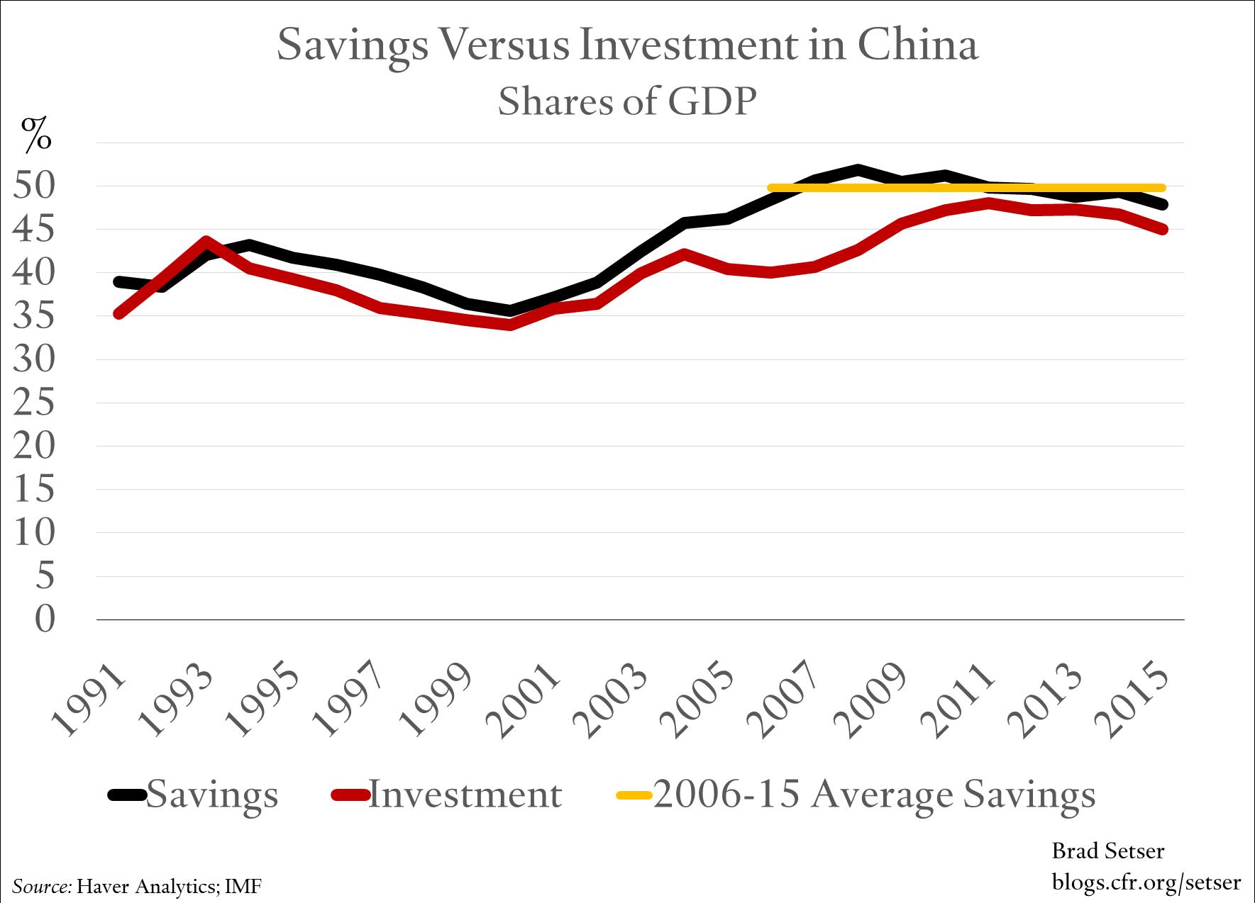 china-savings-verus-investment-avg