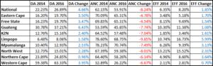 Election Results 14v16 (002)