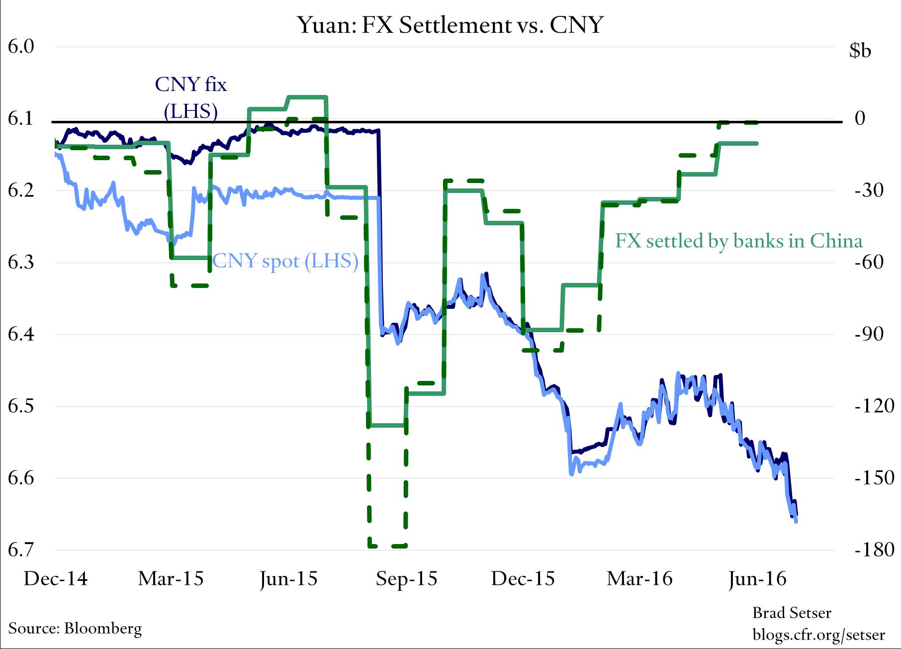 FX-Settlement-v-CNY-7_1