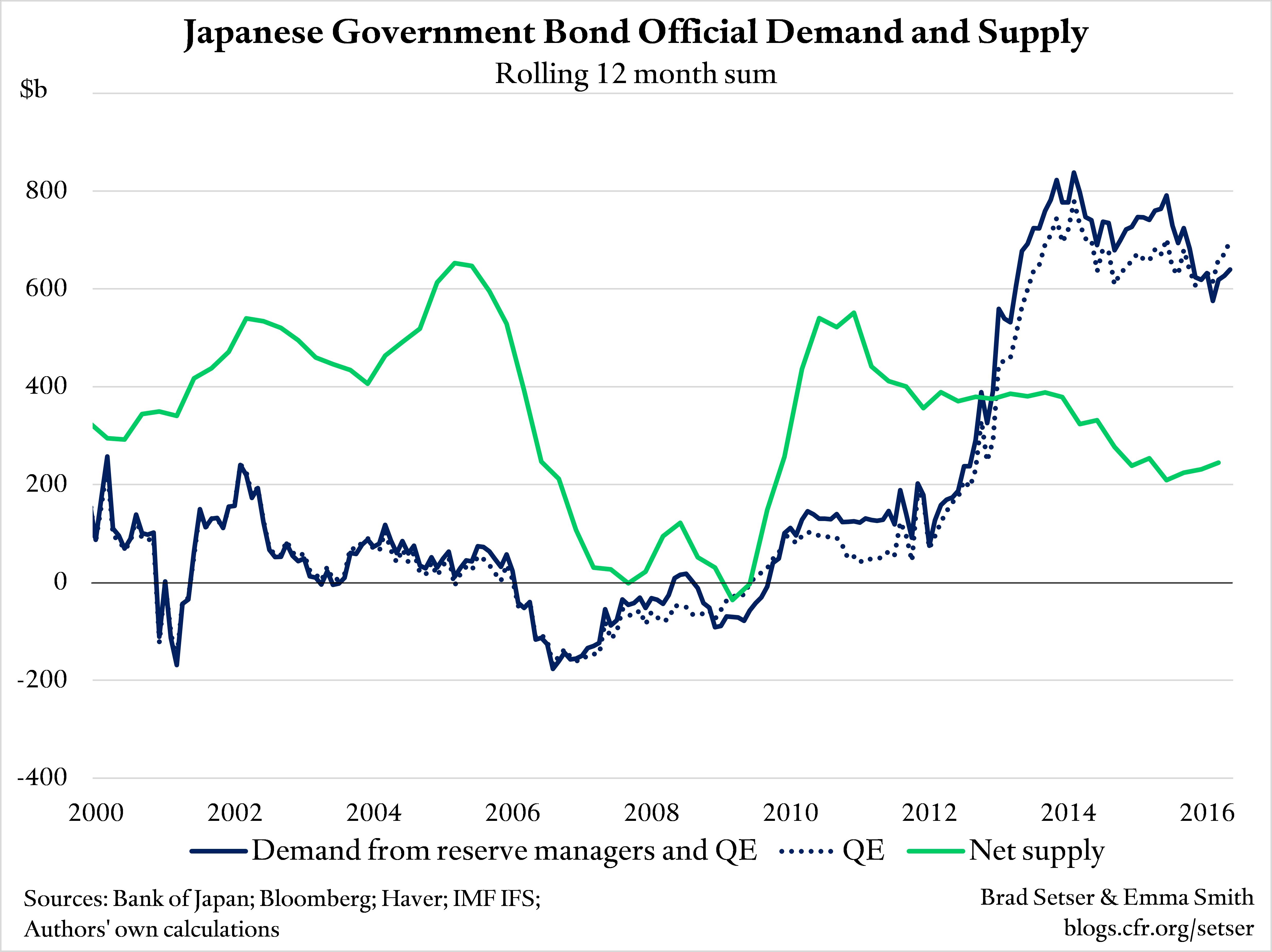 japan-demand-supply