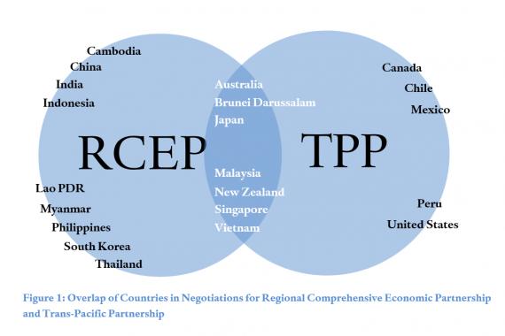 RCEP_TPP