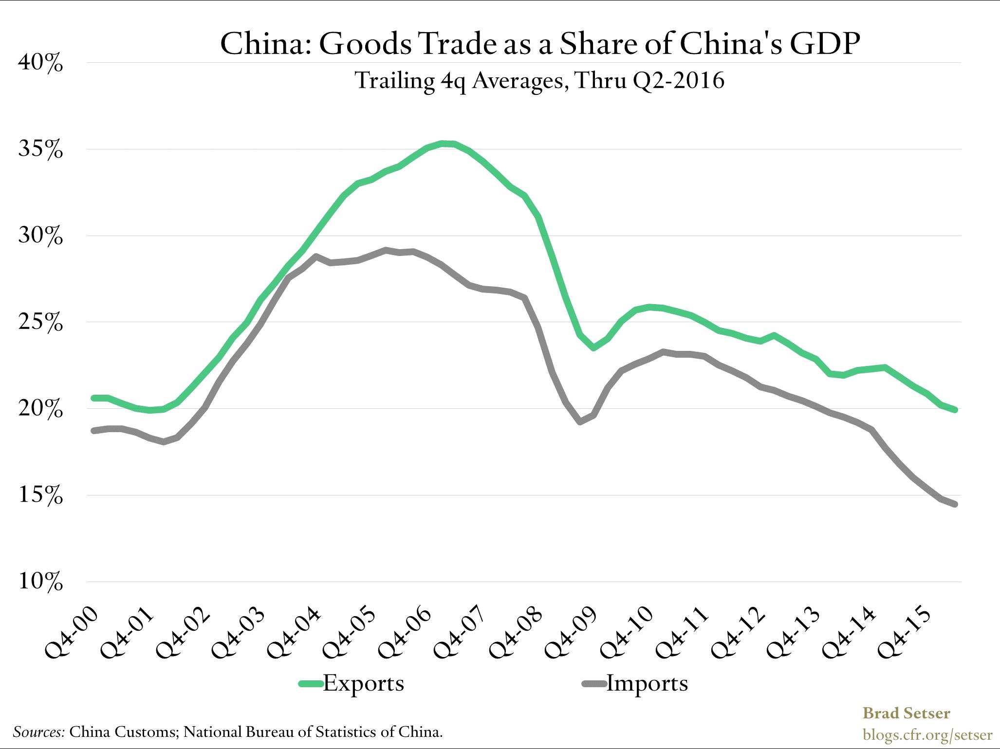 Trade_China