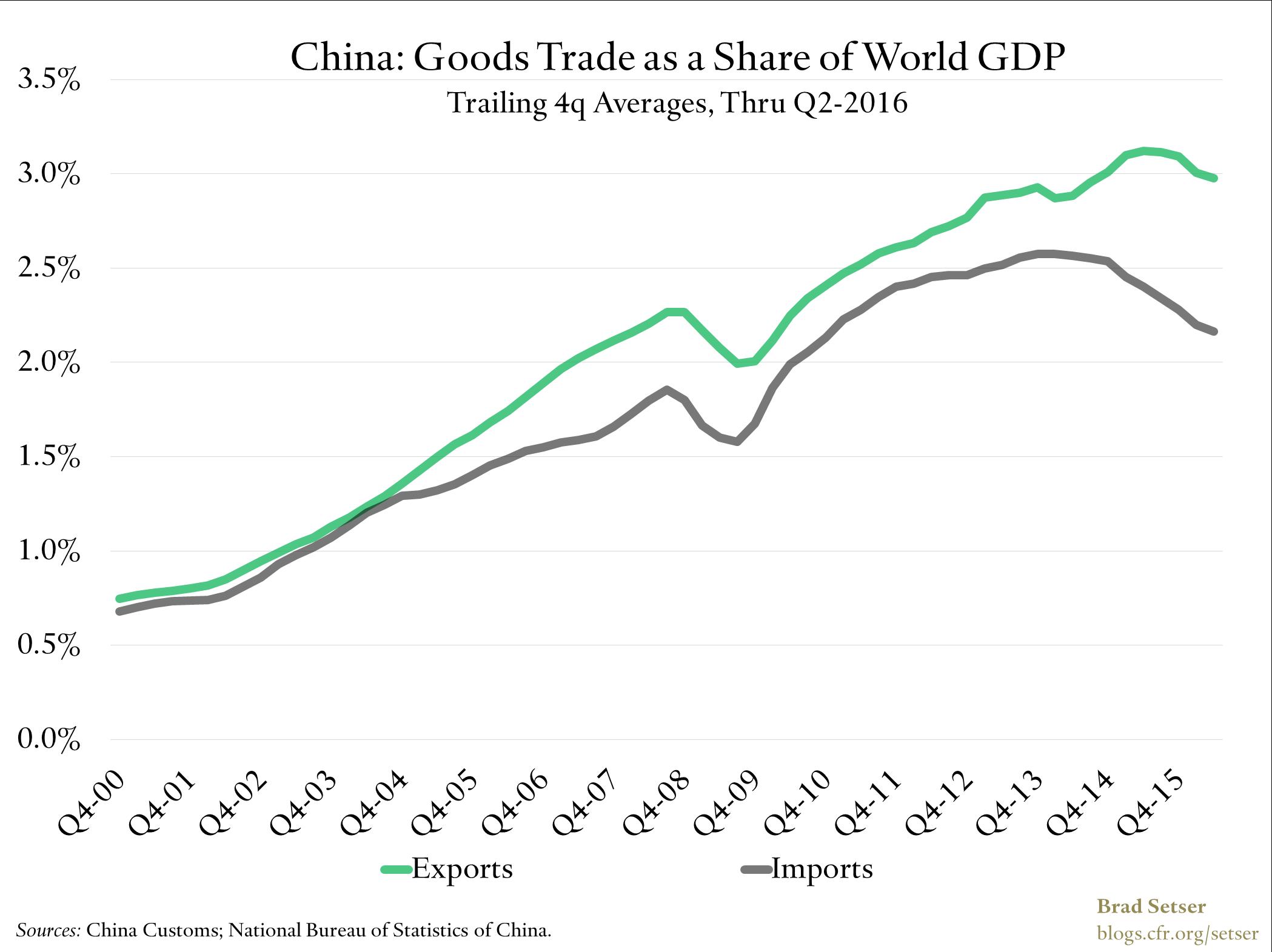 Trade_World