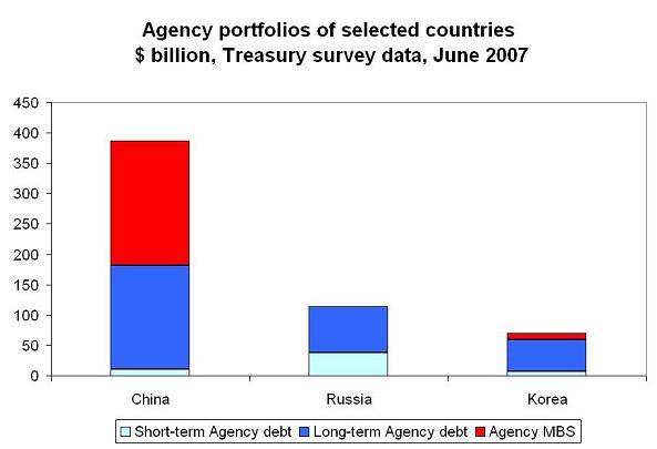 'agencies-1-08.JPG'