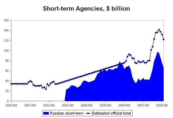 'agencies-4.JPG'
