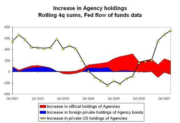 'agencies-5-08.JPG'