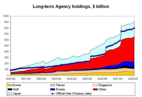 'agencies-9.JPG'