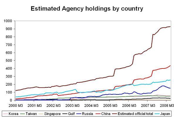 'agencies-may-1.JPG'
