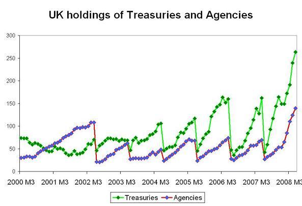 'agencies-may-2.JPG'