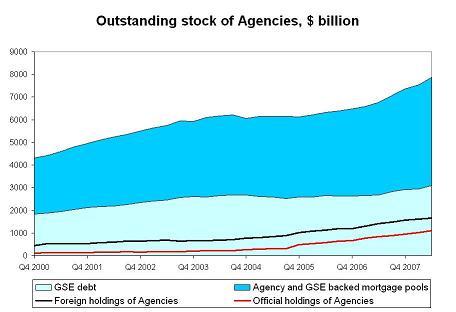 'agencies-q2-08-2.JPG'