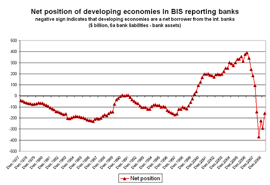 bis-net-claims-on-ems1