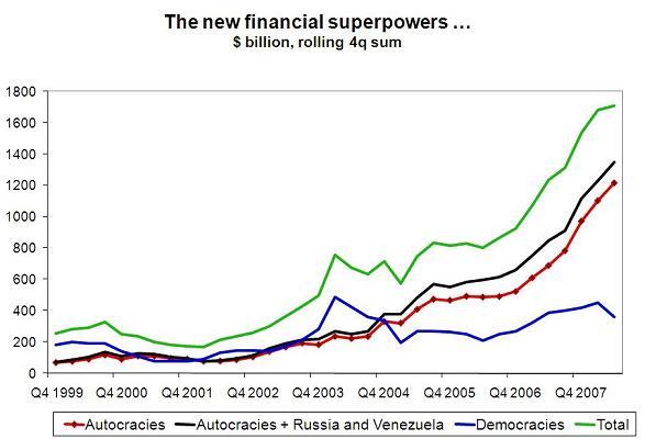 'changing-balance-of-financial-power-2.JPG'