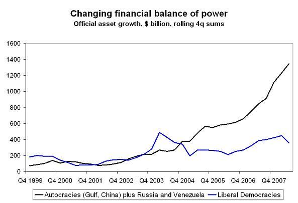 'changing-balance-of-financial-power-3.JPG'