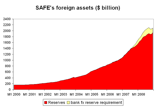 """Secrets of SAFE: A sharp slowdown in reserve growth and large """"hot"""" outflows in q4…."""