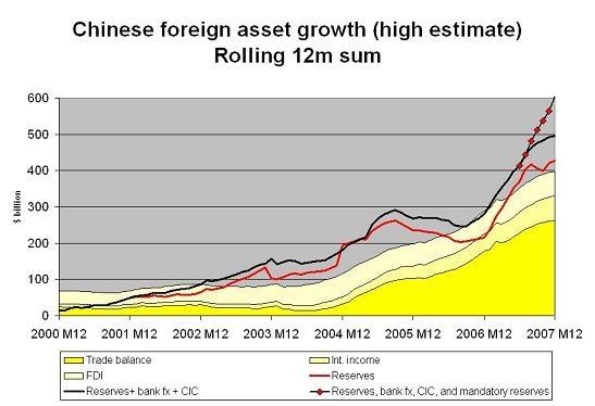 china_hot_money_1.jpg