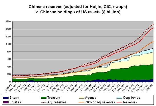 chinese_adjusted_holdings