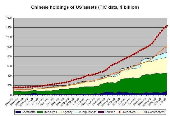 chinese_holdings