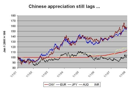 cny_euro_dollar.jpg