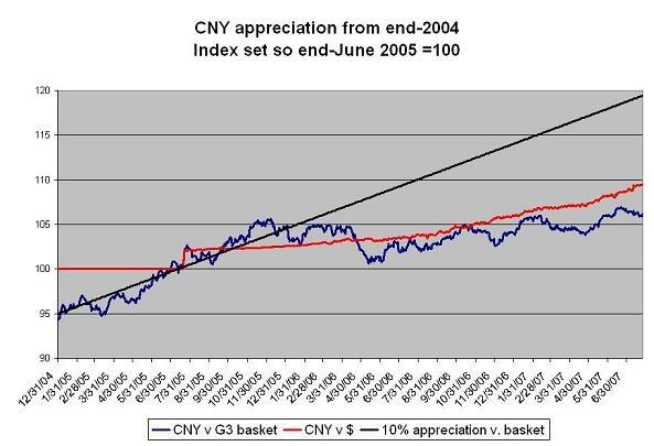 cny_g3_05_appreciation