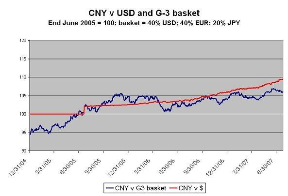 cny_v_g3_basket