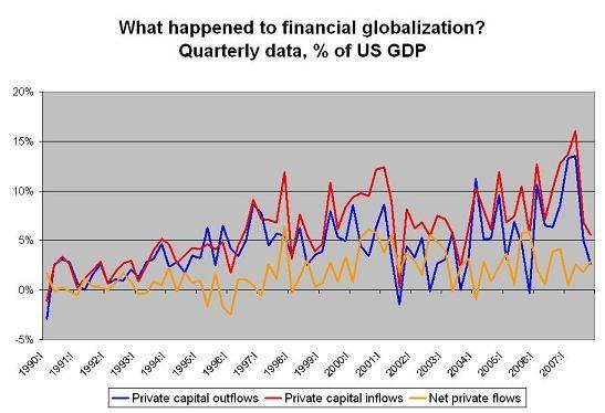 financial_globalization_1.jpg