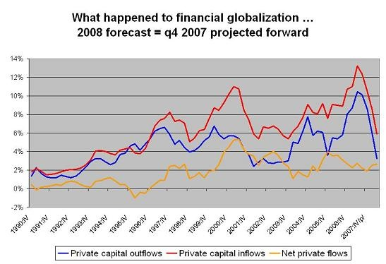 financial_globalization_2.jpg