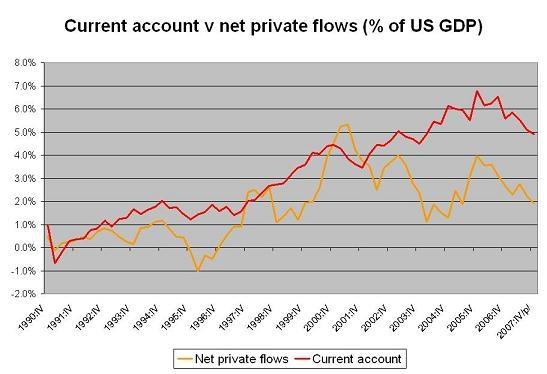 financial_globalization_4.jpg