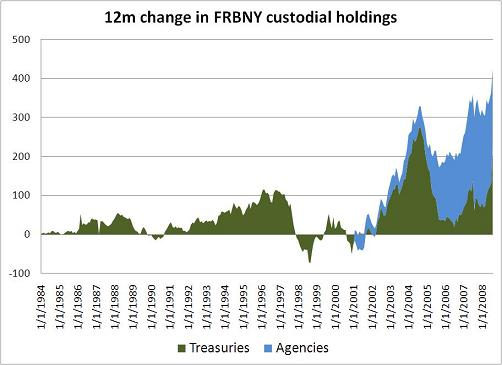 'frbny-12m-changes-2.JPG'