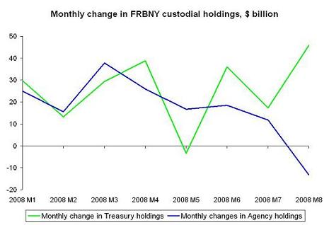 'frbny-graph-3.JPG'