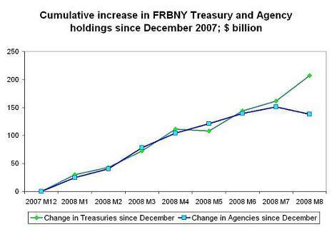 'frbny-graph-4.JPG'