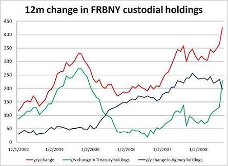 'frbny-graph-7.JPG'