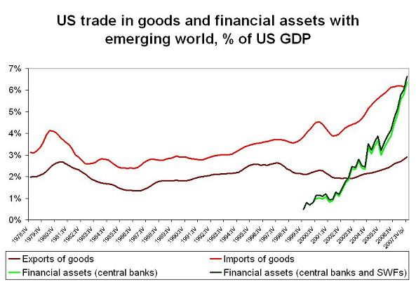 'goods-v-financial-assets-2.JPG'