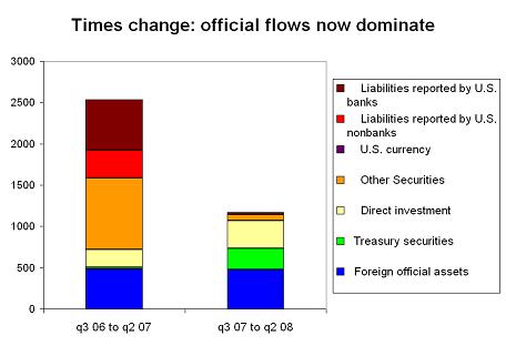 'official-flows-economist-rebuttal.PNG'