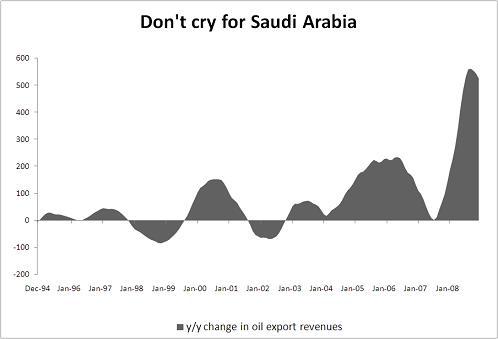 'oil-exports-1.JPG'