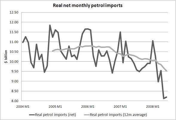 'real-petrol-thru-june.JPG'