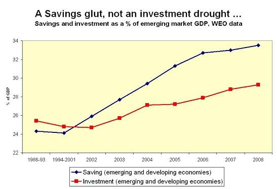 savings_glut_1