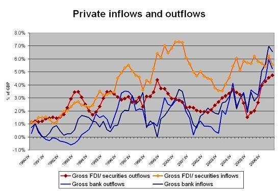 setser_private_flows_details