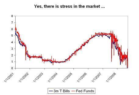 'stress-in-sept-3.JPG'