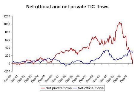 'tic-net-flows-4.JPG'