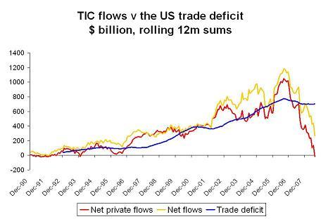 'tic-net-flows-5.JPG'