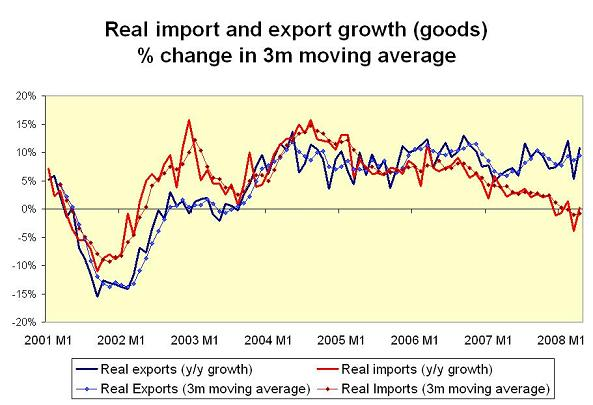 'trade-april-4-real-growth.JPG'