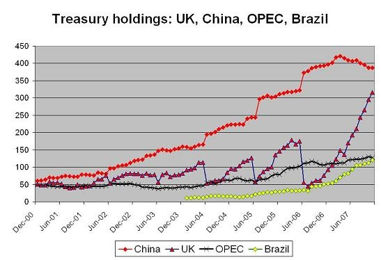 treasury_holdings_01.jpg