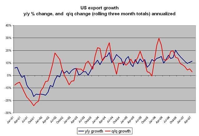 us_exports_q_v_q